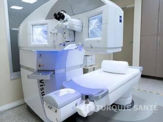 DUNYAGOZ prix pas cher Ophtalmologie 2